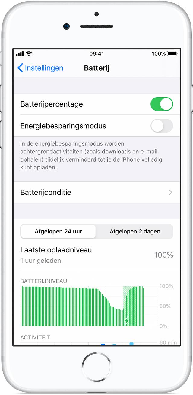 Apple MacBooks-accu batterijconditite iPhone