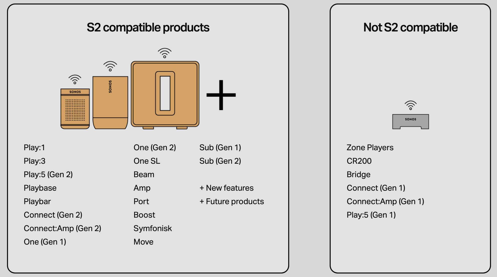 Sonos app iOS iPadOS