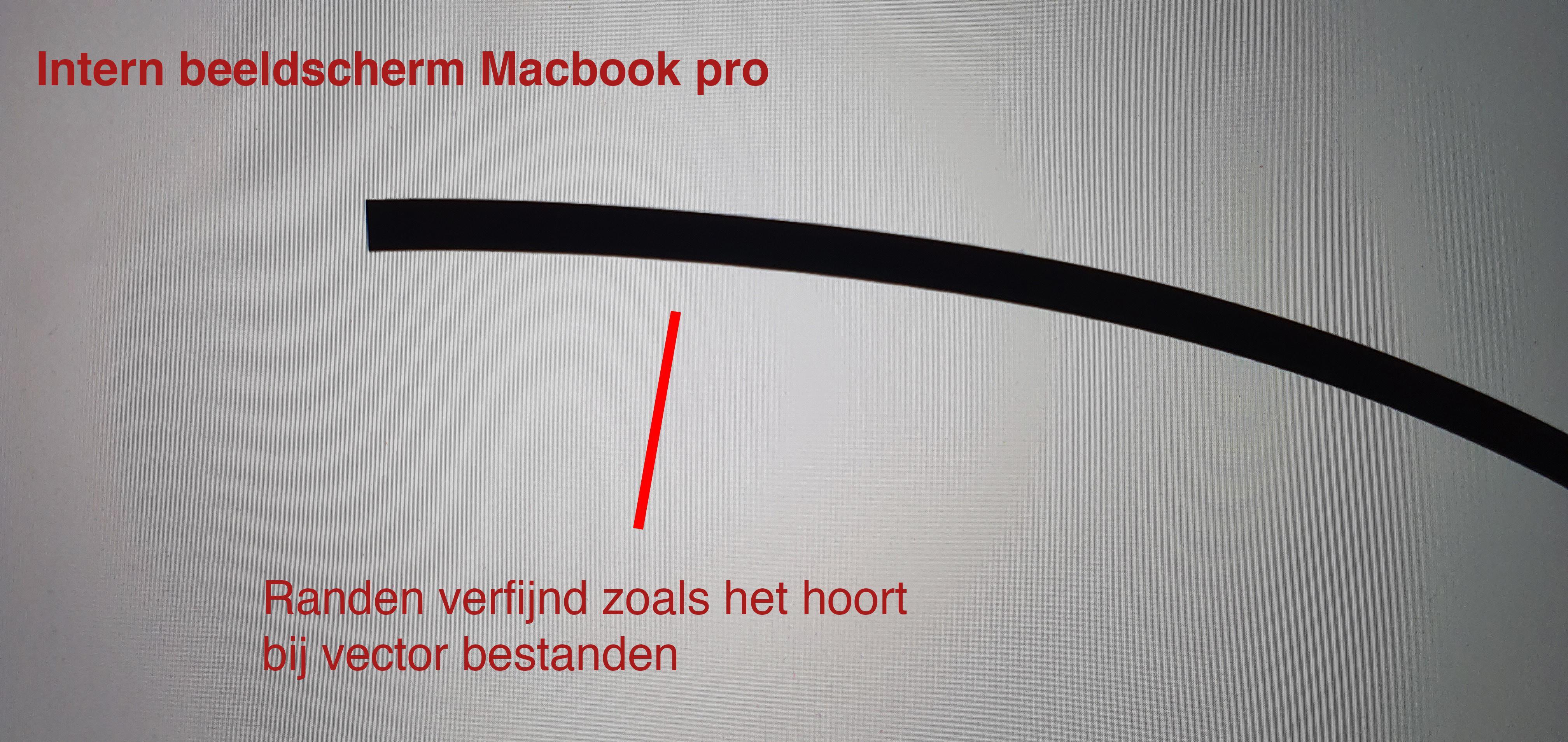 Beeldscherm van de MacBook Pro (Geen problemen)