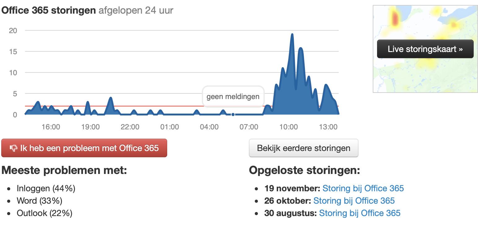 Storingen Office 365