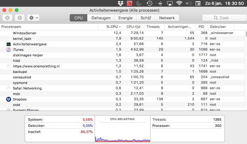 Activiteitenweergave CPU