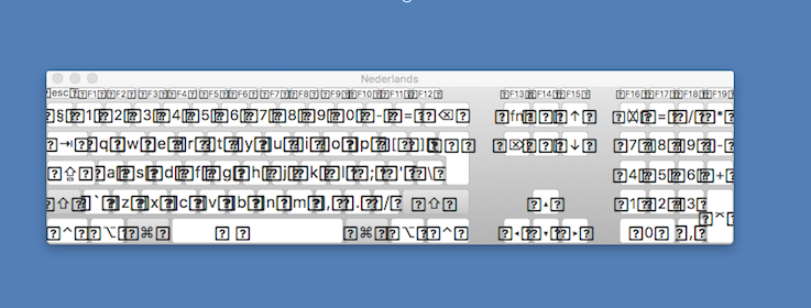 toetsenbordweergave