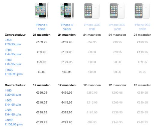 iphone 4s prijs mediamarkt